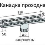Канадка проходная желоба водосточного для водосточной системы СТАНДАРТ