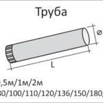 Труба водостока для водосточной системы СТАНДАРТ